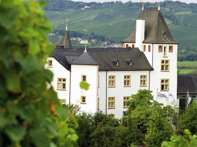 Hotels Deutschland West
